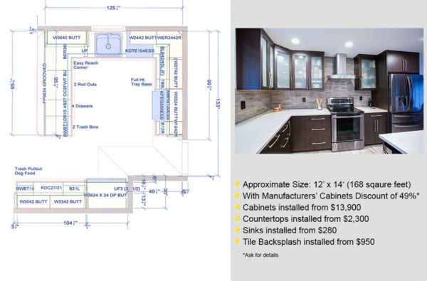How Much Does A New Kitchen Cost? Get Countertop & Tile Pricing